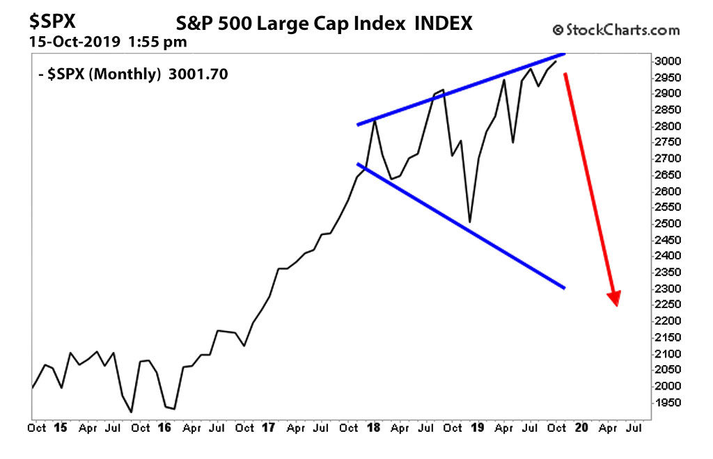 S&P Large Index cap